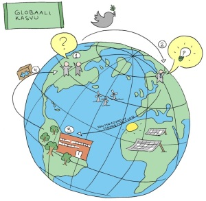 globaali_kasvu