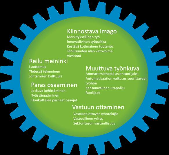 Hieno_duuni_ratas.png